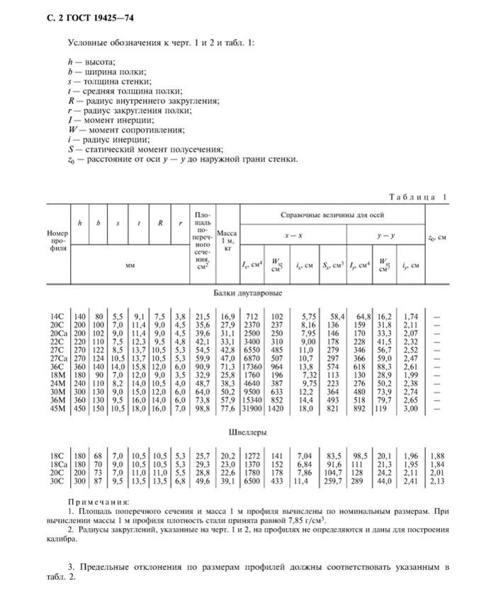 ГОСТ  19425-74 страница 2